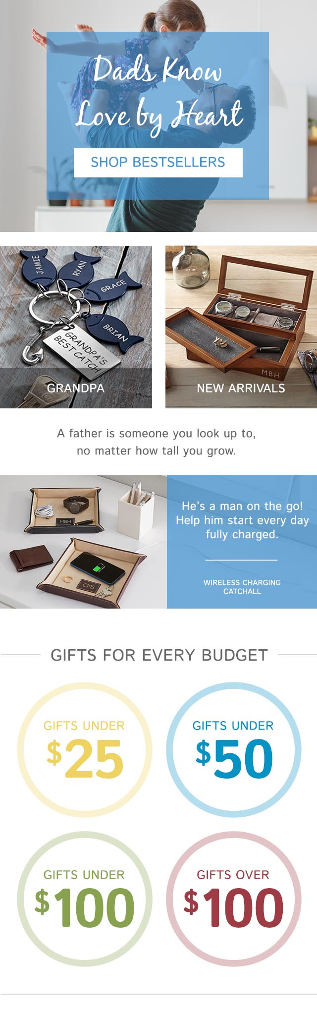 Find the Best 2019 Father's Day Gifts